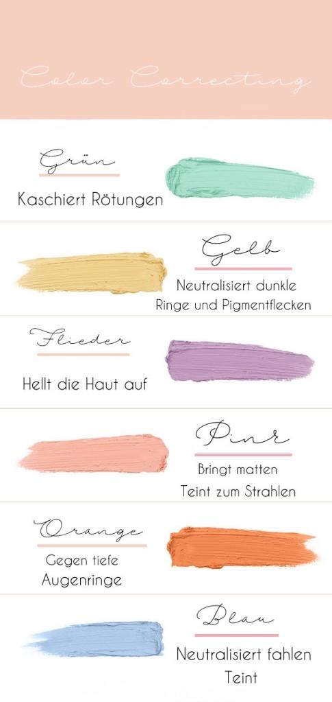 ColorCorrecting